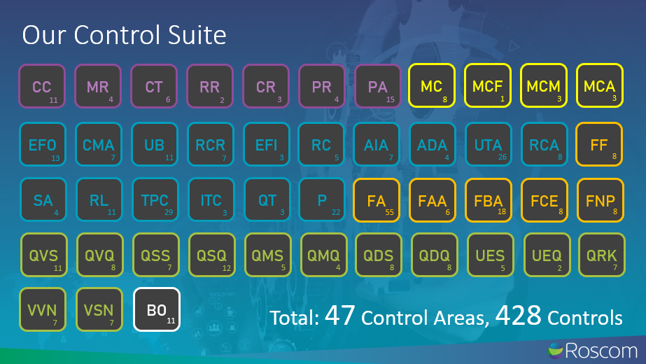 Controls Overview